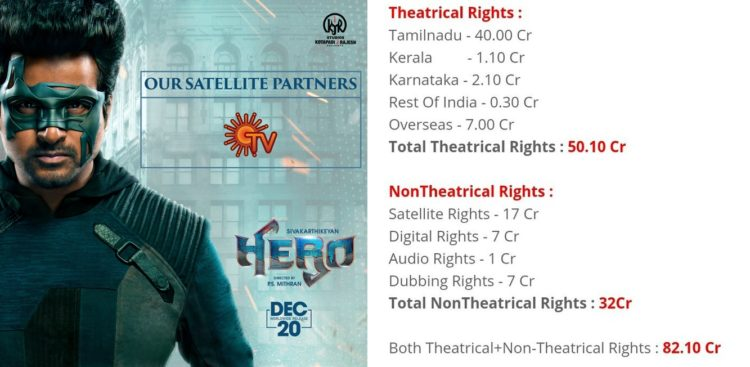 today-tamil-cinema-news-18-12-2019